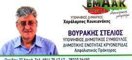 """ΣΤΕΛΙΟΣ ΒΟΥΡΑΚΗΣ – Υποψήφιος σύμβουλος """"EMAAK"""" Δημοτικής Κοινότητας Κρυονερίδας Αποκορώνου"""